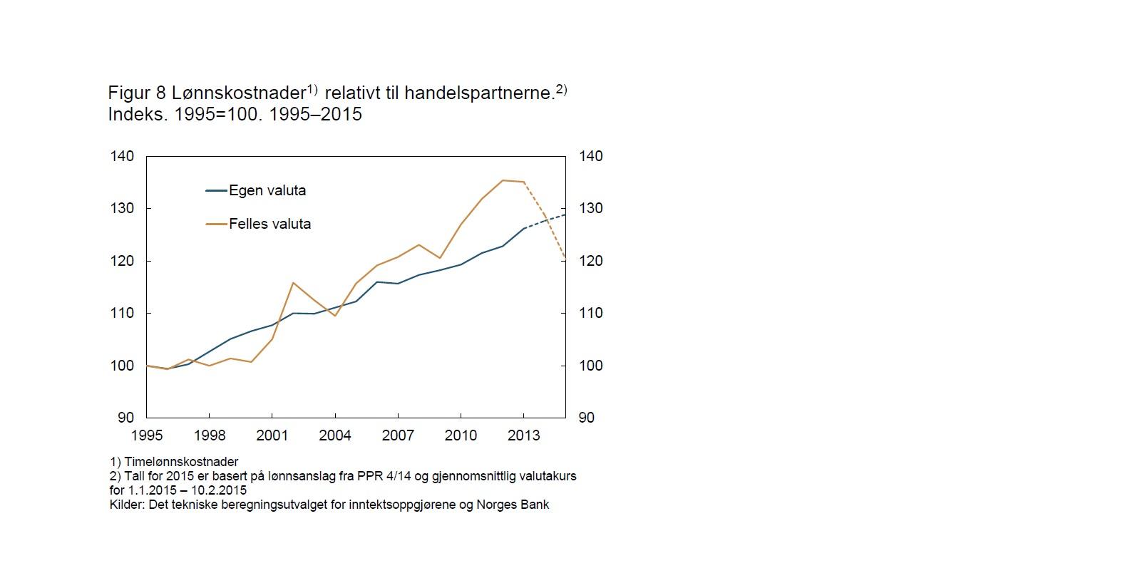norges bank valutakurser